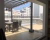 Tan Phong, 7, Ho Chi Minh City, Vietnam, 2 Bedrooms Bedrooms, ,3 BathroomsBathrooms,Apartment,For Rent,Sky Garden 3,13,1347